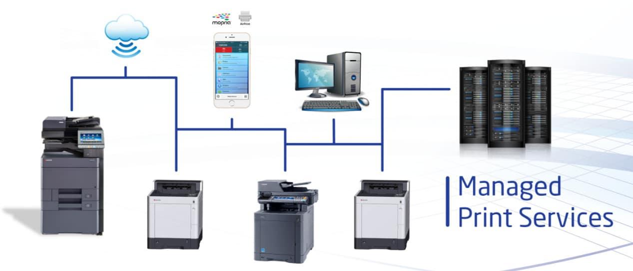 Рынок сервиса печати